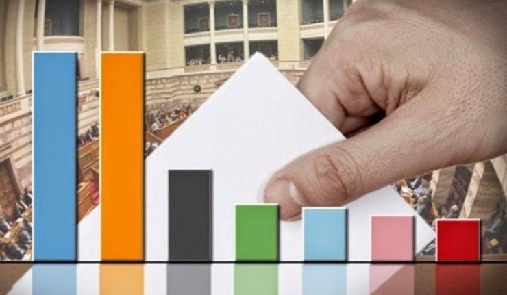 Δημοσκόπηση: 16,6% η διαφορά ΝΔ-ΣΥΡΙΖΑ