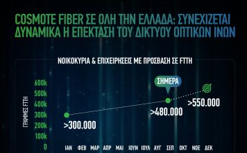 cosmote-fiber-ξεπέρασαν-τις-480-000-οι-γραμμές-οπτικής